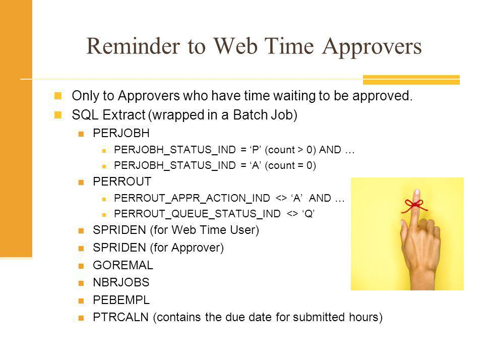 Reminder E-Mail to Web Time Users Bugs Bunny Bugs