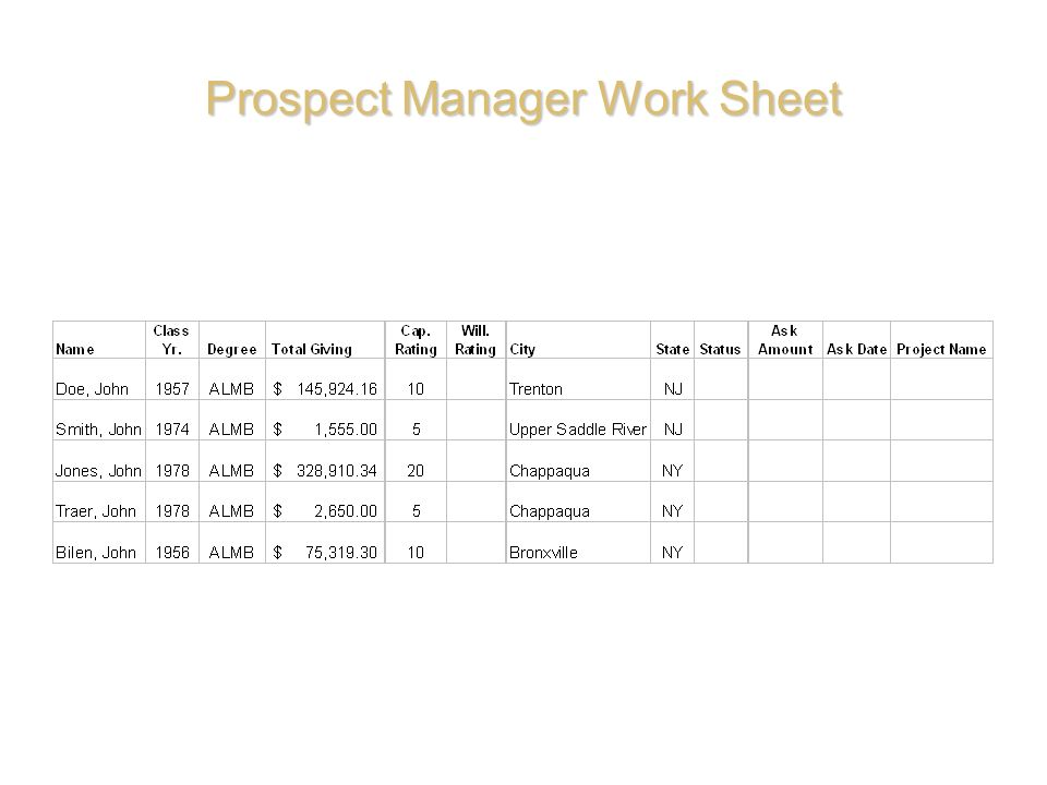 Prospect Manager Work Sheet