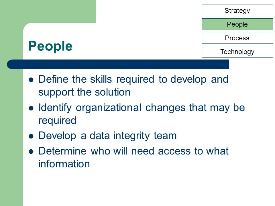 People Define the skills required to develop and support the solution Identify organizational changes that may be required Develop a data integrity team Determine who will need access to what information Strategy People Process Technology