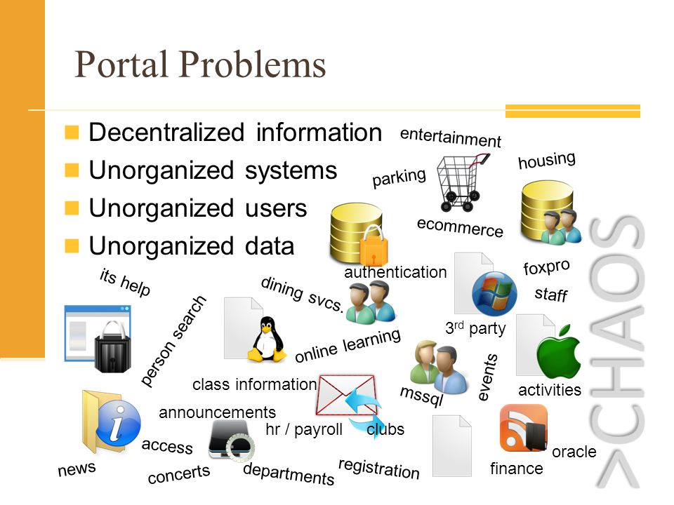 Portal Problems Decentralized information Unorganized systems Unorganized users Unorganized data finance authentication ecommerce its help dining svcs.