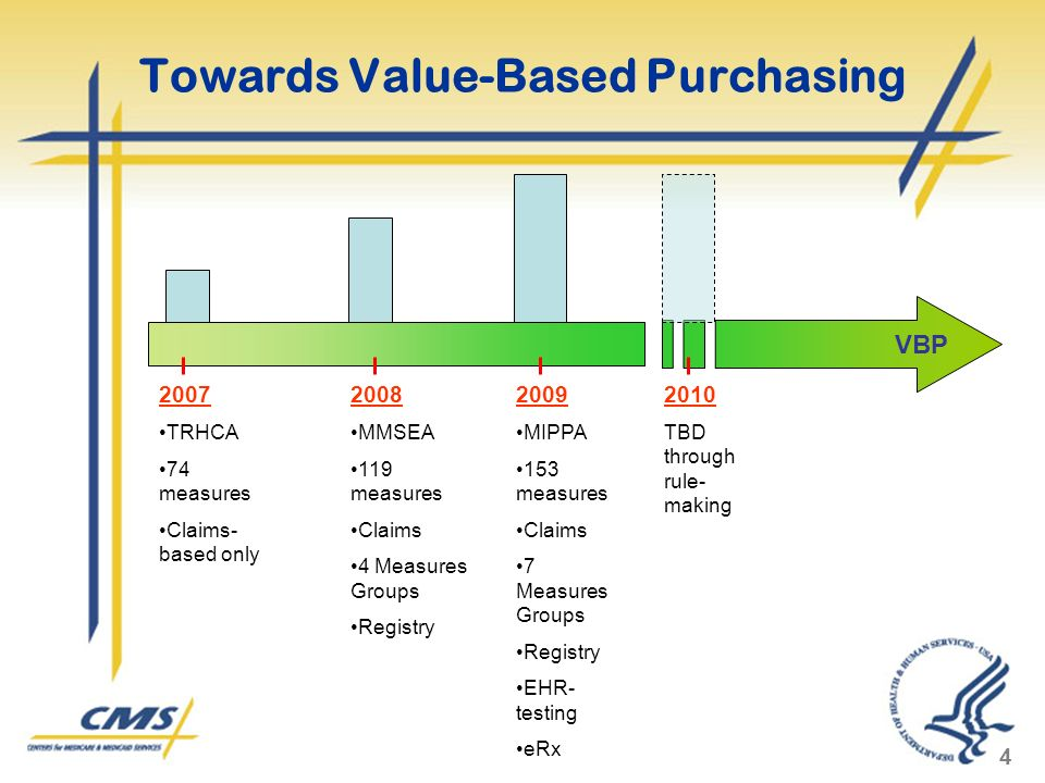 4 VBP Towards Value-Based Purchasing 2007 TRHCA 74 measures Claims- based only 2008 MMSEA 119 measures Claims 4 Measures Groups Registry 2009 MIPPA 153 measures Claims 7 Measures Groups Registry EHR- testing eRx 2010 TBD through rule- making