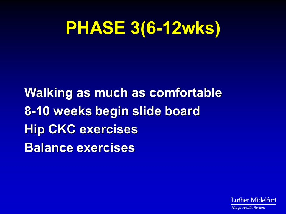 PHASE 3(6-12wks) Walking as much as comfortable 8-10 weeks begin slide board Hip CKC exercises Balance exercises