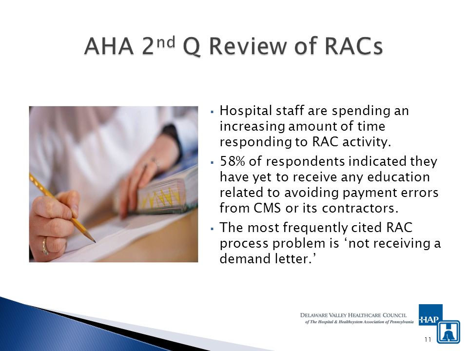 Hospital staff are spending an increasing amount of time responding to RAC activity.
