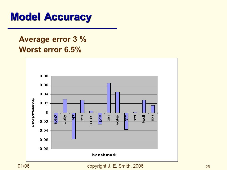 01/06copyright J. E. Smith, 2006 25 Model Accuracy Average error 3 % Worst error 6.5%