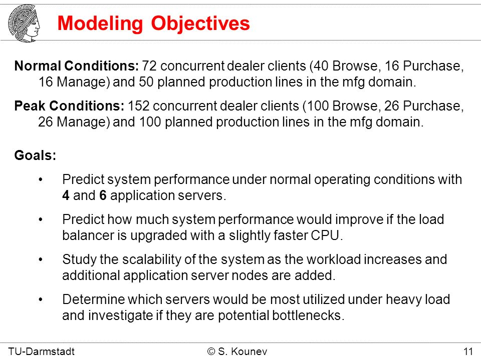 Modeling Objectives Normal Conditions: 72 concurrent dealer clients (40 Browse, 16 Purchase, 16 Manage) and 50 planned production lines in the mfg domain.
