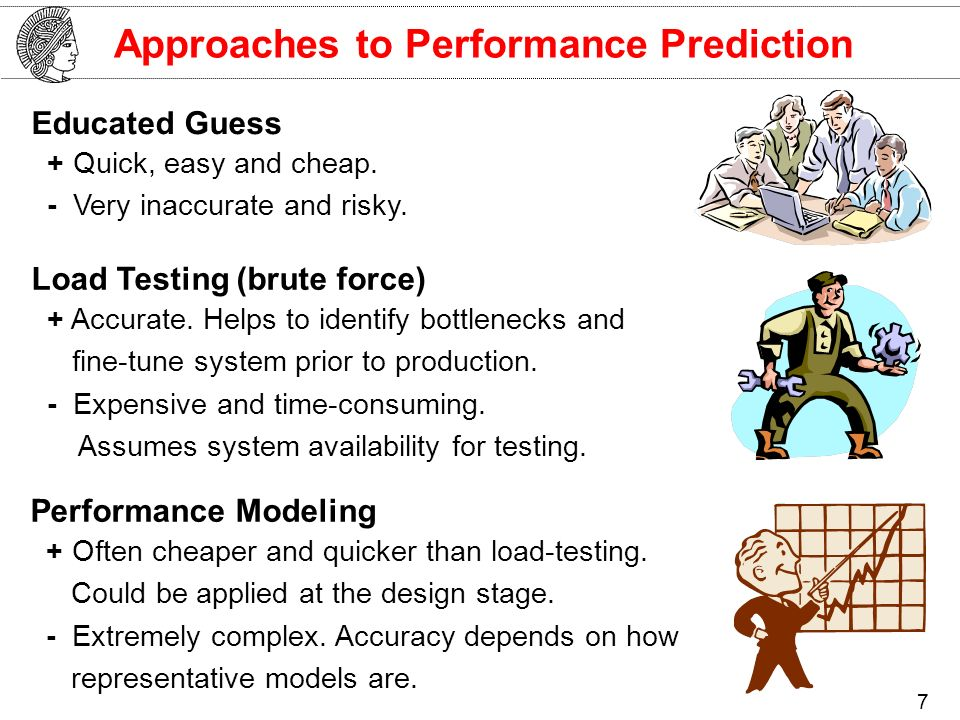 Approaches to Performance Prediction Educated Guess + Quick, easy and cheap.