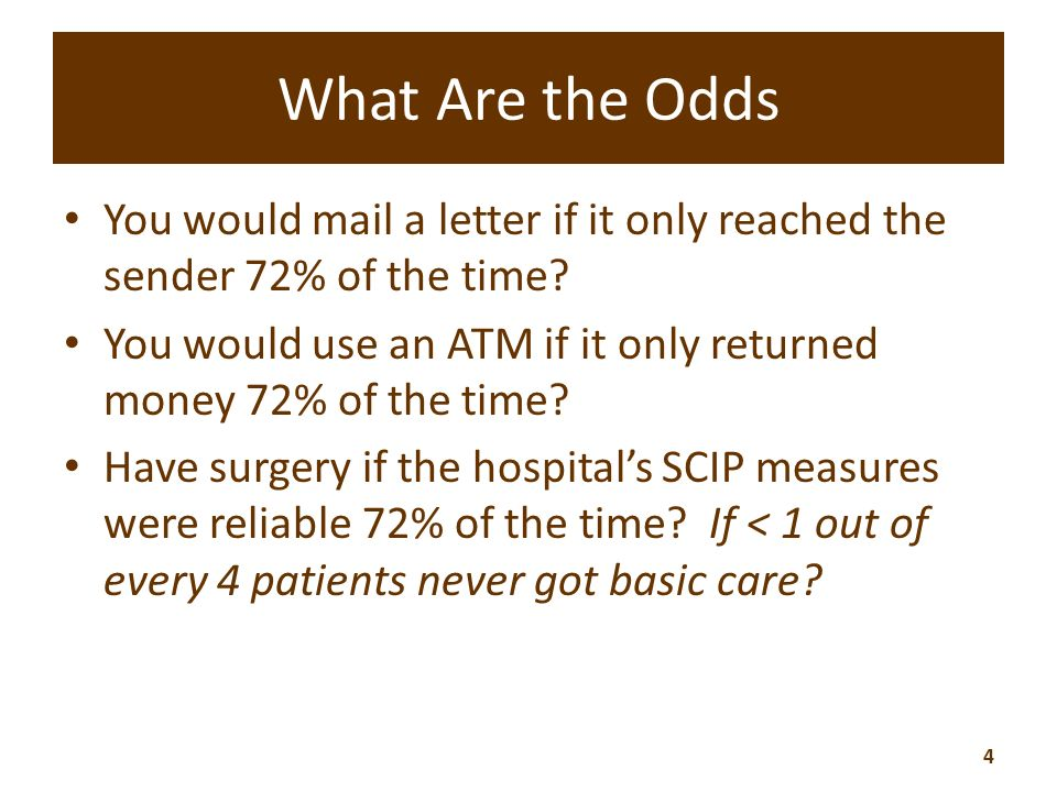 What Are the Odds You would mail a letter if it only reached the sender 72% of the time.