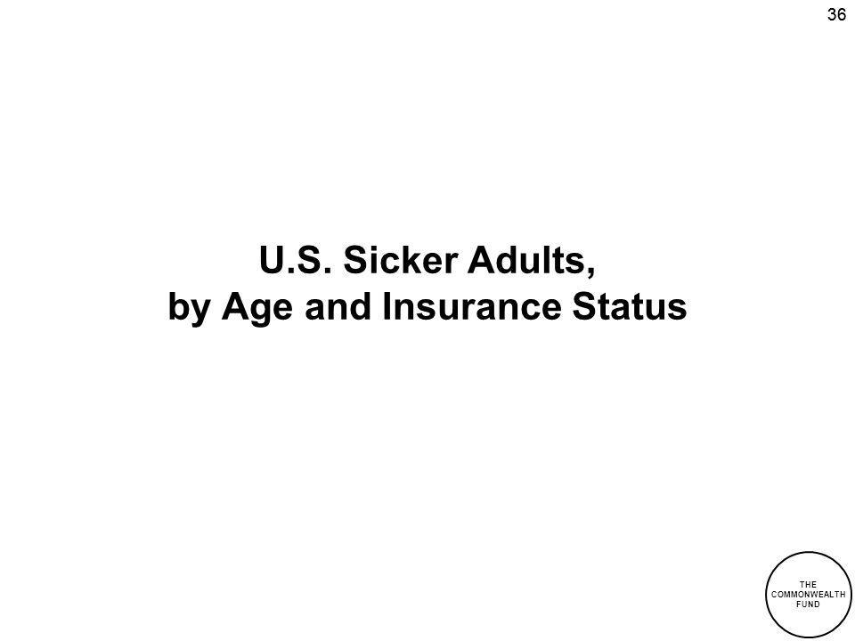 THE COMMONWEALTH FUND 36 U.S. Sicker Adults, by Age and Insurance Status
