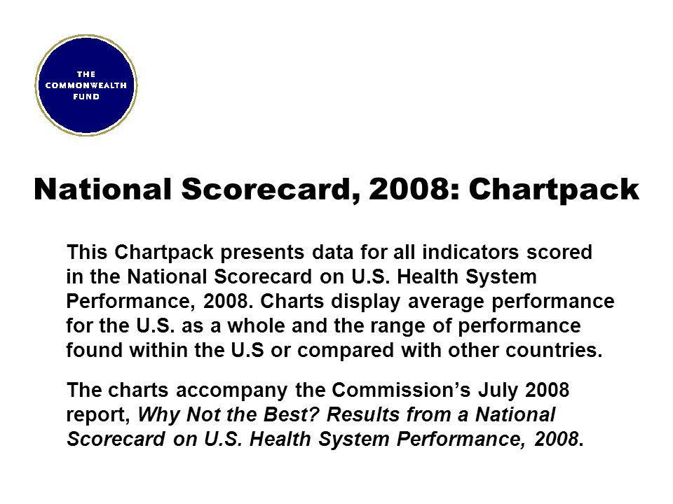 National Scorecard, 2008: Chartpack This Chartpack presents data for all indicators scored in the National Scorecard on U.S.