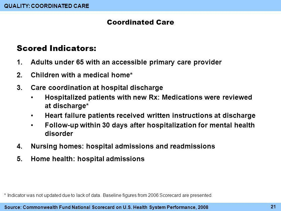 Coordinated Care Scored Indicators: 1.Adults under 65 with an accessible primary care provider 2.Children with a medical home* 3.Care coordination at hospital discharge Hospitalized patients with new Rx: Medications were reviewed at discharge* Heart failure patients received written instructions at discharge Follow-up within 30 days after hospitalization for mental health disorder 4.Nursing homes: hospital admissions and readmissions 5.Home health: hospital admissions QUALITY: COORDINATED CARE * Indicator was not updated due to lack of data.