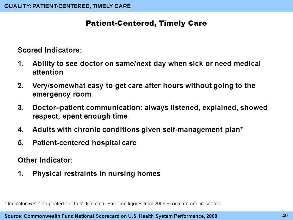 Patient-Centered, Timely Care Scored Indicators: 1.Ability to see doctor on same/next day when sick or need medical attention 2.Very/somewhat easy to get care after hours without going to the emergency room 3.Doctor–patient communication: always listened, explained, showed respect, spent enough time 4.Adults with chronic conditions given self-management plan* 5.Patient-centered hospital care Other Indicator: 1.Physical restraints in nursing homes QUALITY: PATIENT-CENTERED, TIMELY CARE Source: Commonwealth Fund National Scorecard on U.S.