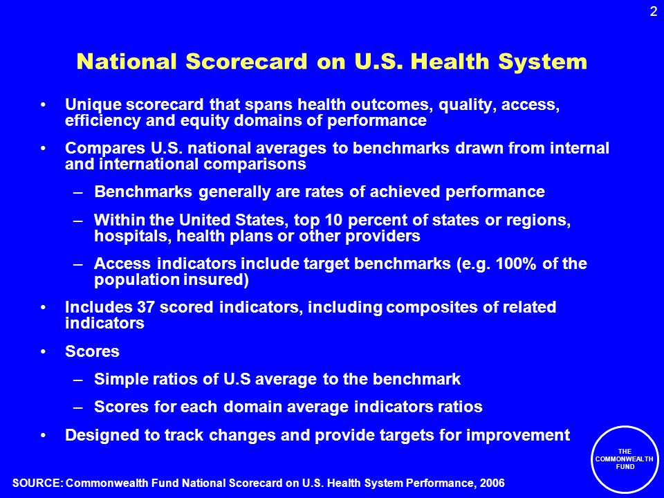 2 THE COMMONWEALTH FUND Unique scorecard that spans health outcomes, quality, access, efficiency and equity domains of performance Compares U.S.