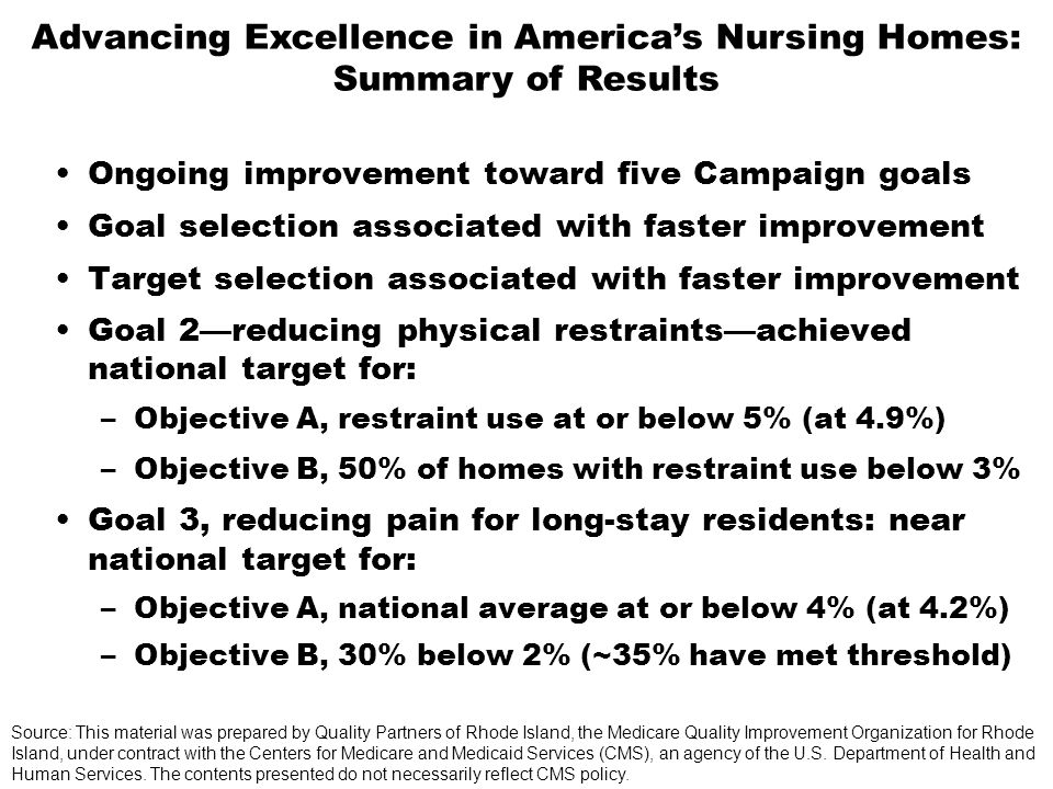 Ongoing improvement toward five Campaign goals Goal selection associated with faster improvement Target selection associated with faster improvement Goal 2reducing physical restraintsachieved national target for: –Objective A, restraint use at or below 5% (at 4.9%) –Objective B, 50% of homes with restraint use below 3% Goal 3, reducing pain for long-stay residents: near national target for: –Objective A, national average at or below 4% (at 4.2%) –Objective B, 30% below 2% (~35% have met threshold) Source: This material was prepared by Quality Partners of Rhode Island, the Medicare Quality Improvement Organization for Rhode Island, under contract with the Centers for Medicare and Medicaid Services (CMS), an agency of the U.S.