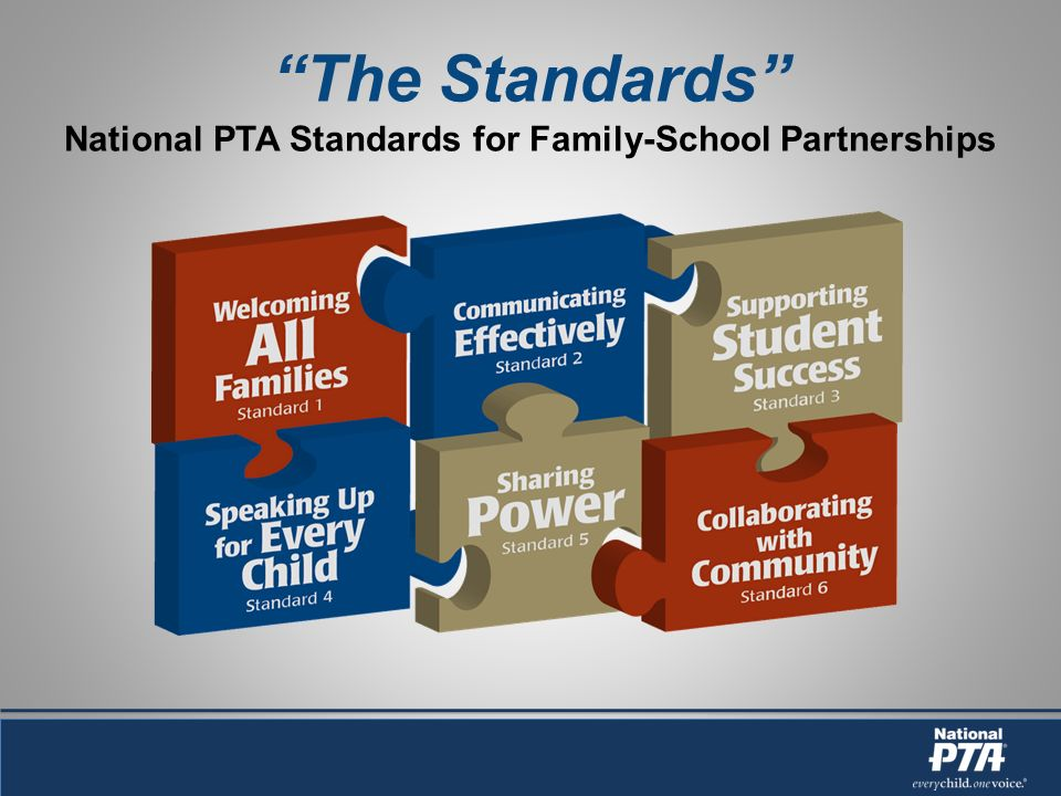 The Standards National PTA Standards for Family-School Partnerships