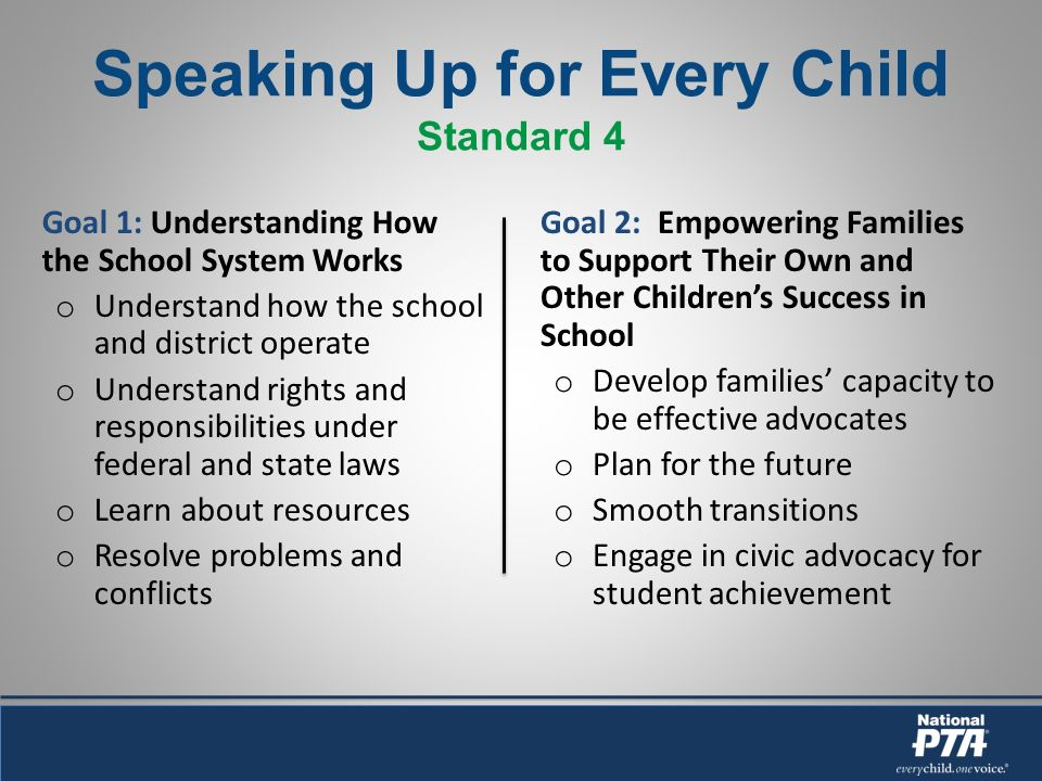 Speaking Up for Every Child Standard 4 Goal 1: Understanding How the School System Works o Understand how the school and district operate o Understand rights and responsibilities under federal and state laws o Learn about resources o Resolve problems and conflicts Goal 2: Empowering Families to Support Their Own and Other Childrens Success in School o Develop families capacity to be effective advocates o Plan for the future o Smooth transitions o Engage in civic advocacy for student achievement