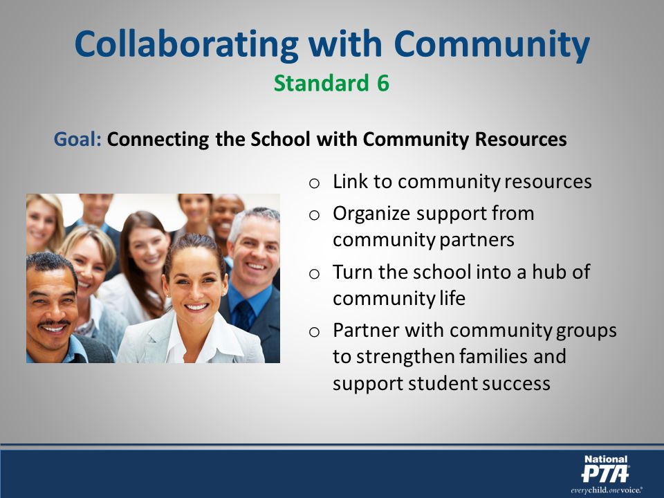 Collaborating with Community Standard 6 o Link to community resources o Organize support from community partners o Turn the school into a hub of community life o Partner with community groups to strengthen families and support student success Goal: Connecting the School with Community Resources