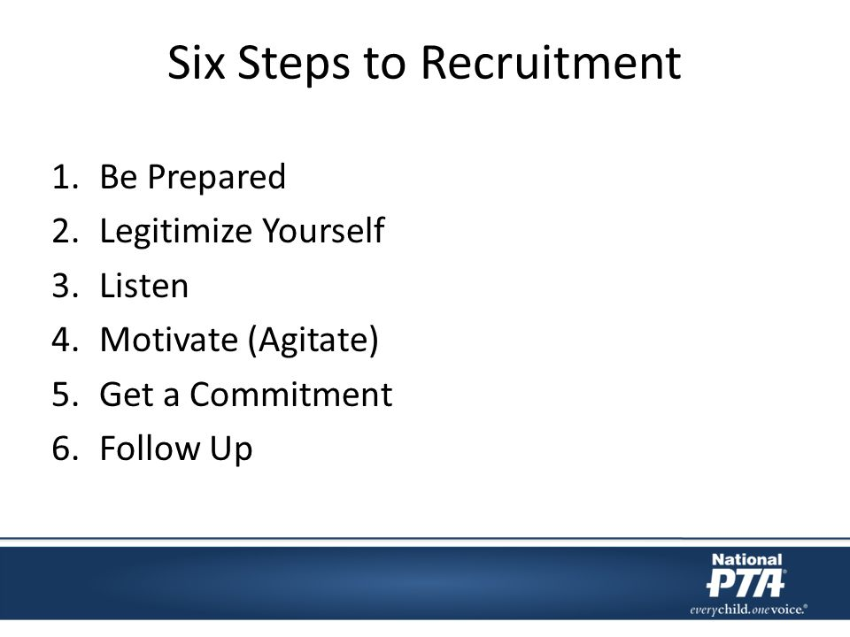 Six Steps to Recruitment 1.Be Prepared 2.Legitimize Yourself 3.Listen 4.Motivate (Agitate) 5.Get a Commitment 6.Follow Up