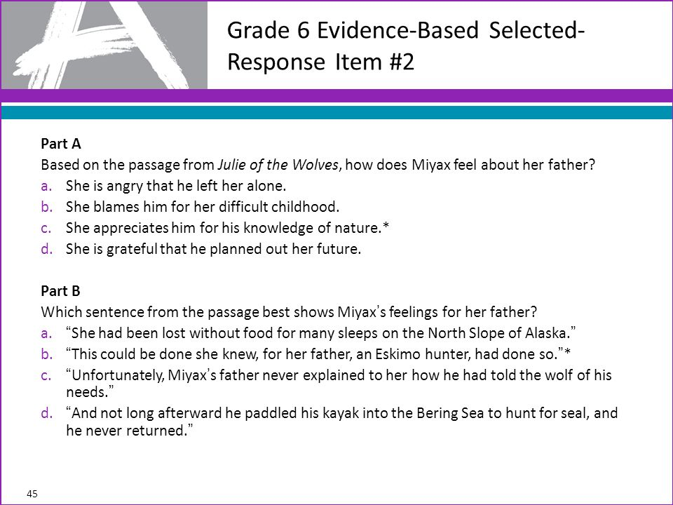 Part A Based on the passage from Julie of the Wolves, how does Miyax feel about her father.