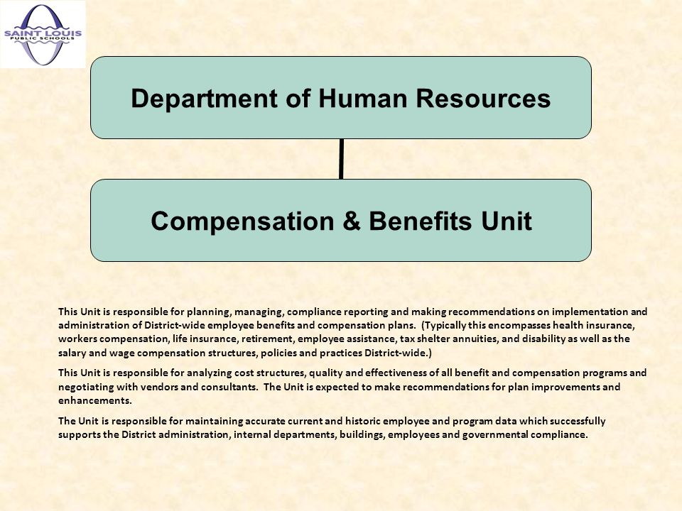 Department of Human Resources Compensation & Benefits Unit This Unit is responsible for planning, managing, compliance reporting and making recommendations on implementation and administration of District-wide employee benefits and compensation plans.