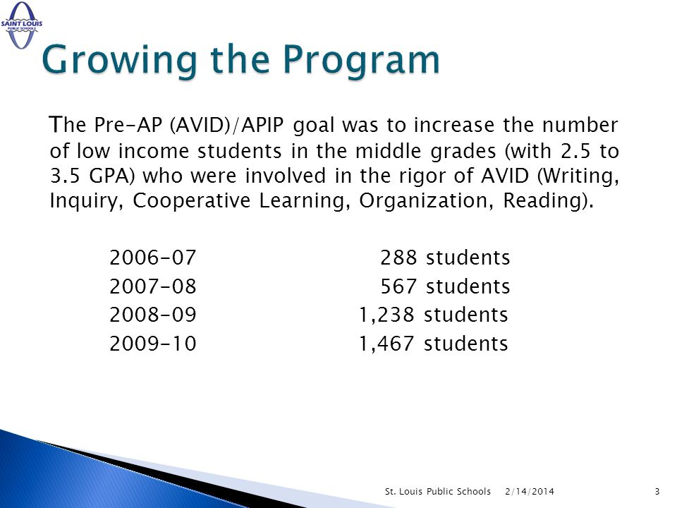 T he Pre-AP (AVID)/APIP goal was to increase the number of low income students in the middle grades (with 2.5 to 3.5 GPA) who were involved in the rigor of AVID (Writing, Inquiry, Cooperative Learning, Organization, Reading).