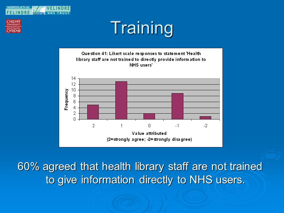 Training 60% agreed that health library staff are not trained to give information directly to NHS users.