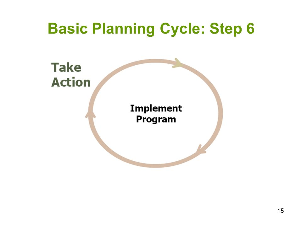 15 Basic Planning Cycle: Step 6