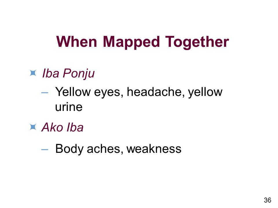 36 When Mapped Together Iba Ponju –Yellow eyes, headache, yellow urine Ako Iba –Body aches, weakness