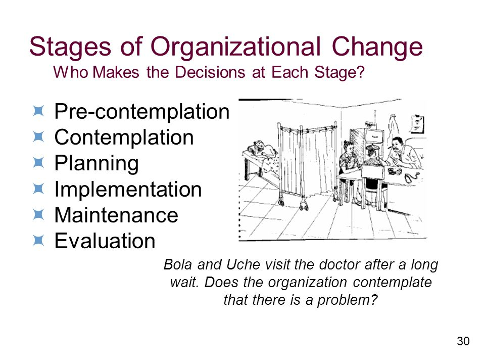 30 Stages of Organizational Change Who Makes the Decisions at Each Stage.