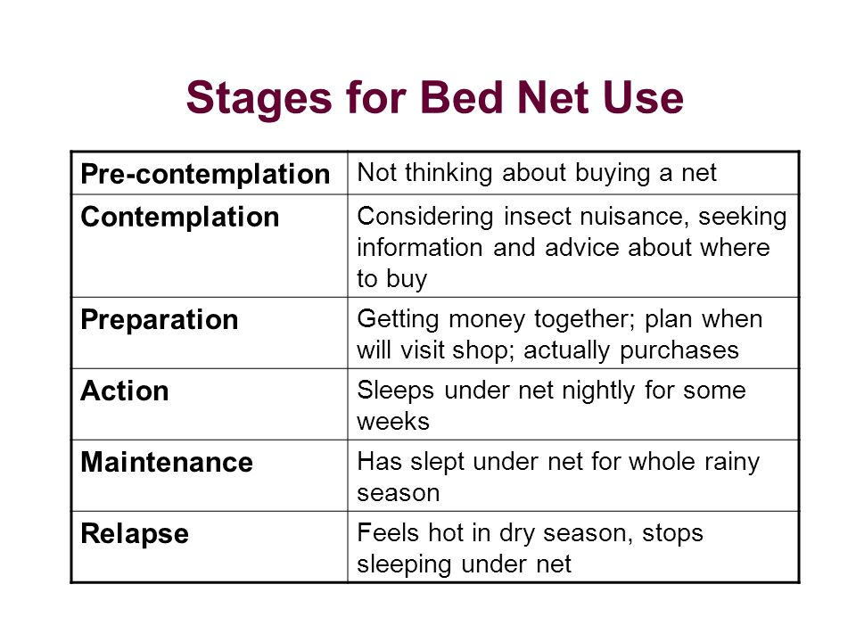 Stages for Bed Net Use Pre-contemplation Not thinking about buying a net Contemplation Considering insect nuisance, seeking information and advice about where to buy Preparation Getting money together; plan when will visit shop; actually purchases Action Sleeps under net nightly for some weeks Maintenance Has slept under net for whole rainy season Relapse Feels hot in dry season, stops sleeping under net