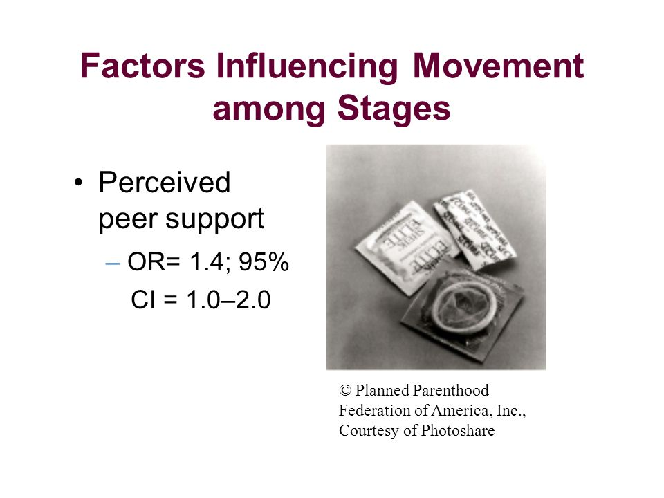 Factors Influencing Movement among Stages Perceived peer support – OR= 1.4; 95% CI = 1.0–2.0 © Planned Parenthood Federation of America, Inc., Courtesy of Photoshare