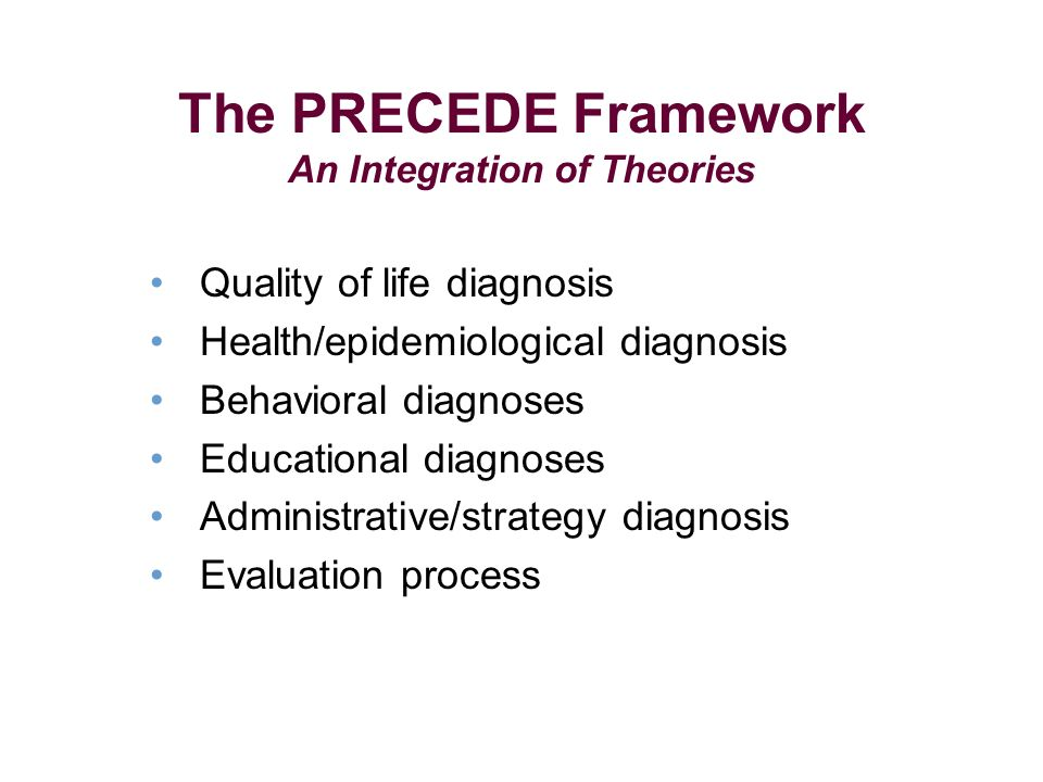The PRECEDE Framework An Integration of Theories Quality of life diagnosis Health/epidemiological diagnosis Behavioral diagnoses Educational diagnoses Administrative/strategy diagnosis Evaluation process