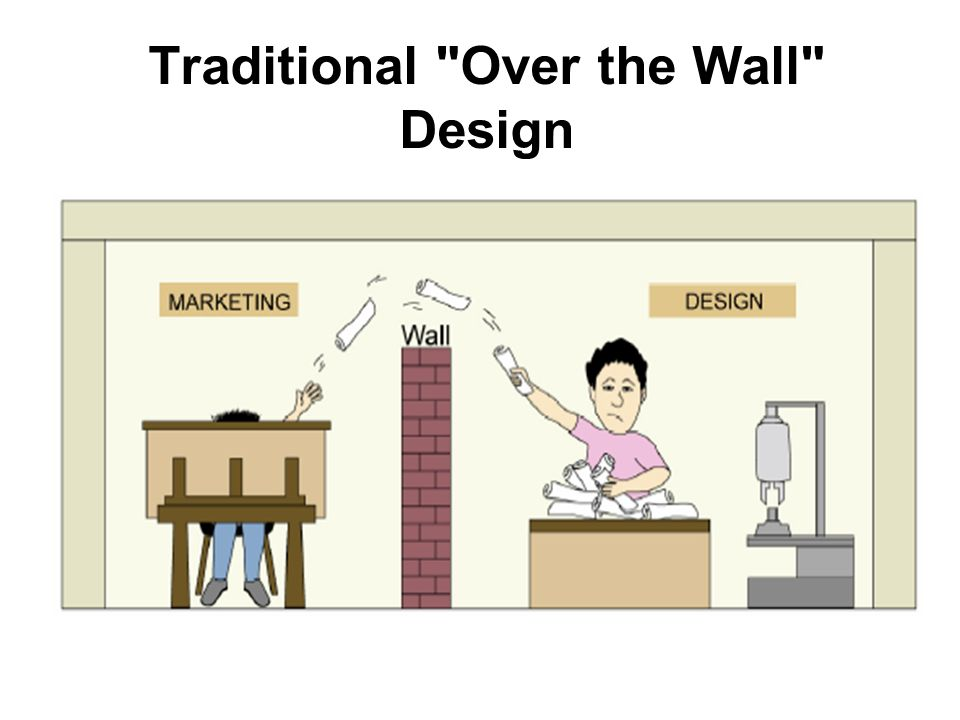 Traditional Over the Wall Design