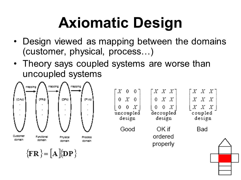 Axiomatic Design Design viewed as mapping between the domains (customer, physical, process…) Theory says coupled systems are worse than uncoupled systems