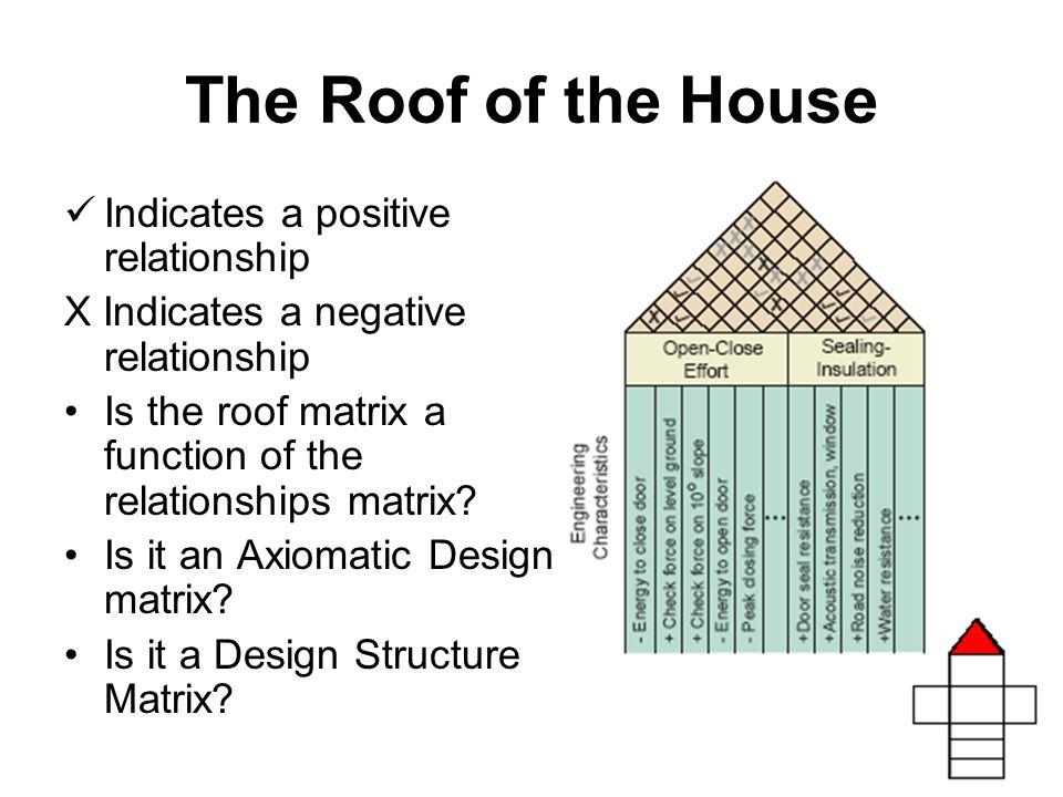 The Roof of the House Indicates a positive relationship X Indicates a negative relationship Is the roof matrix a function of the relationships matrix.