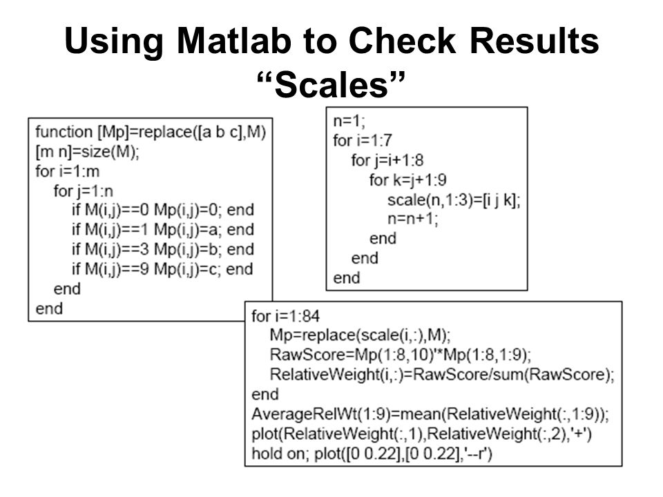 Using Matlab to Check Results Scales