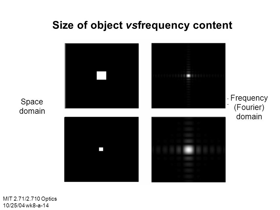MIT 2.71/2.710 Optics 10/25/04 wk8-a-14 Size of object vsfrequency content Space domain Frequency (Fourier) domain
