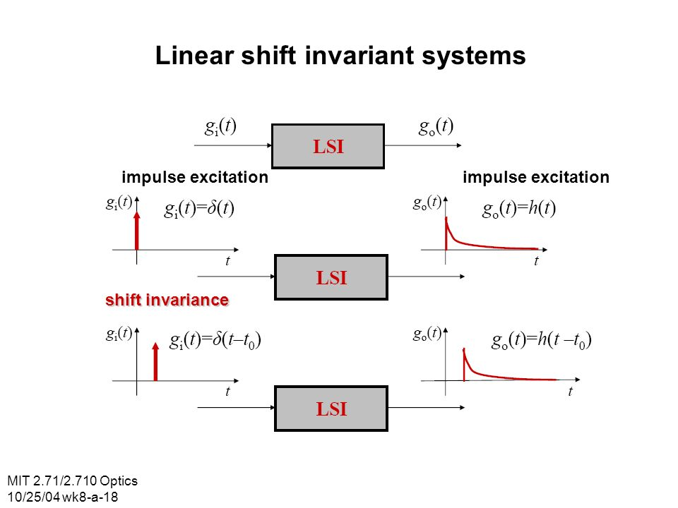 MIT 2.71/2.710 Optics 10/25/04 wk8-a-18 Linear shift invariant systems impulse excitation shift invariance
