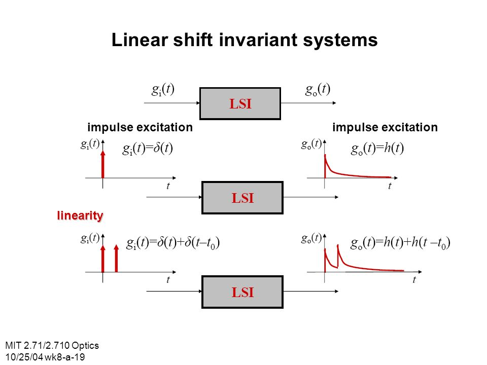 MIT 2.71/2.710 Optics 10/25/04 wk8-a-19 Linear shift invariant systems impulse excitation linearity