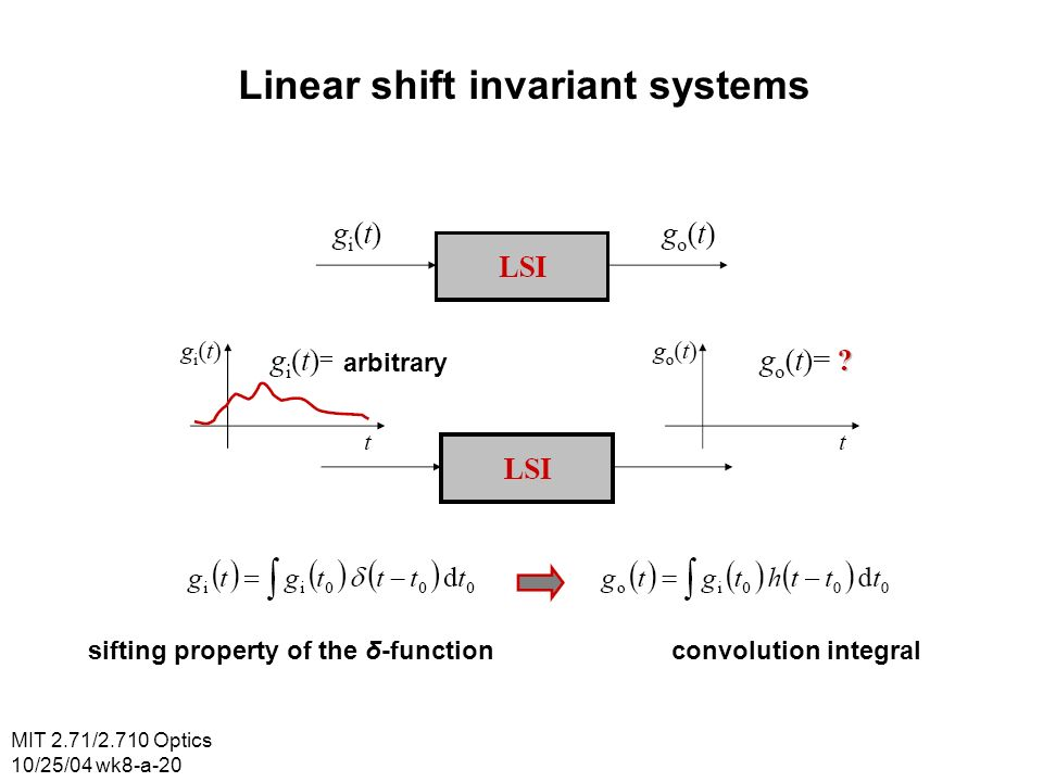 MIT 2.71/2.710 Optics 10/25/04 wk8-a-20 Linear shift invariant systems arbitrary sifting property of the δ-functionconvolution integral