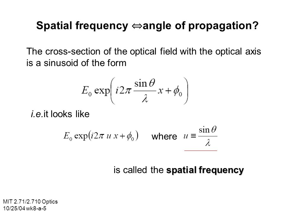 MIT 2.71/2.710 Optics 10/25/04 wk8-a-5 The cross-section of the optical field with the optical axis is a sinusoid of the form Spatial frequency angle of propagation.