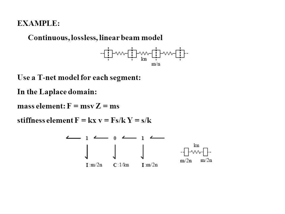 EXAMPLE: Continuous, lossless, linear beam model Use a T-net model for each segment: In the Laplace domain: mass element: F = msv Z = ms stiffness element F = kx v = Fs/k Y = s/k