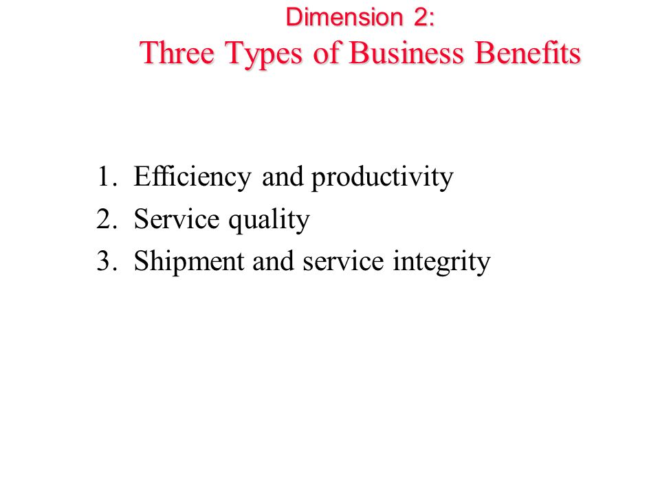 Dimension 2: Three Types of Business Benefits 1. Efficiency and productivity 2.