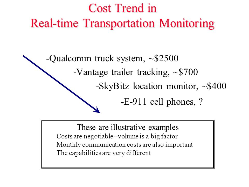 Cost Trend in Real-time Transportation Monitoring -Qualcomm truck system, ~$2500 -Vantage trailer tracking, ~$700 -SkyBitz location monitor, ~$400 -E-911 cell phones, .