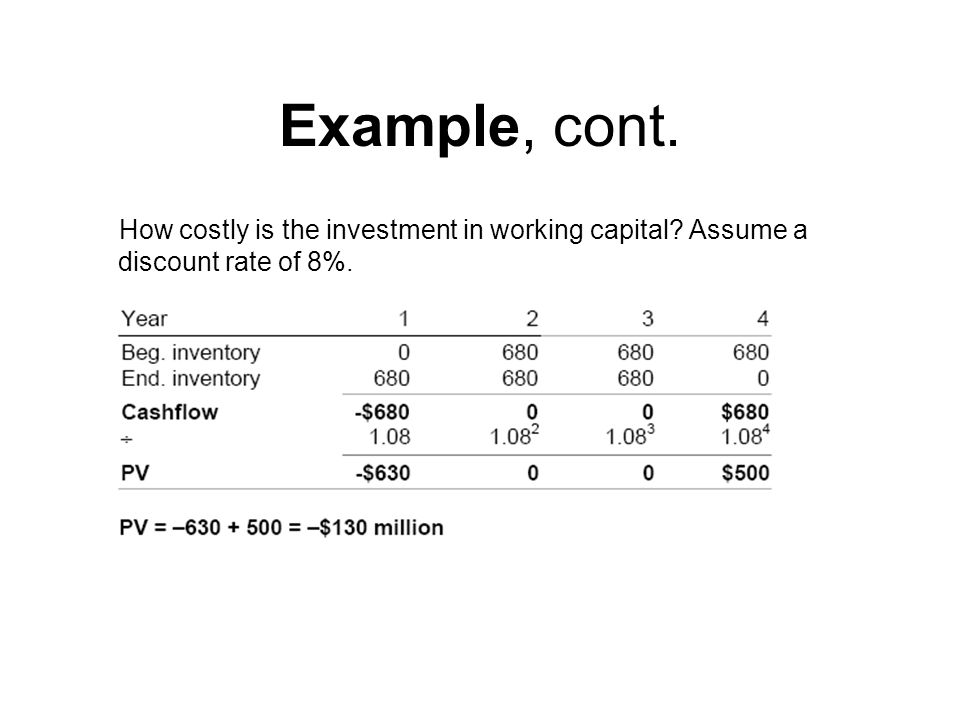 Example, cont. How costly is the investment in working capital Assume a discount rate of 8%.