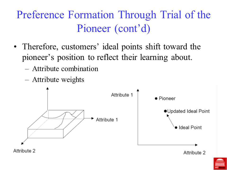 Preference Formation Through Trial of the Pioneer (contd) Therefore, customers ideal points shift toward the pioneers position to reflect their learning about.