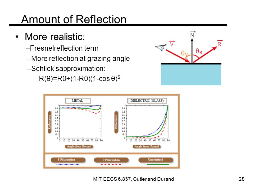 Amount of Reflection More realistic : –Fresnelreflection term –More reflection at grazing angle –Schlicksapproximation: R(θ)=R0+(1-R0)(1-cos θ) 5 MIT EECS 6.837, Cutler and Durand 28