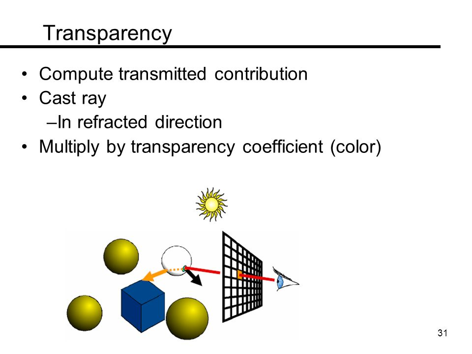 Transparency Compute transmitted contribution Cast ray –In refracted direction Multiply by transparency coefficient (color) 31