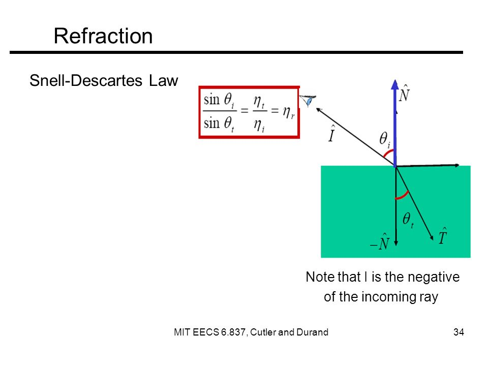 Refraction Snell-Descartes Law Note that I is the negative of the incoming ray MIT EECS 6.837, Cutler and Durand 34