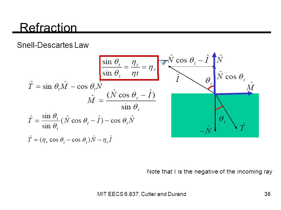 Refraction Snell-Descartes Law Note that I is the negative of the incoming ray MIT EECS 6.837, Cutler and Durand 36