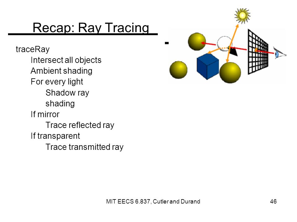 Recap: Ray Tracing traceRay Intersect all objects Ambient shading For every light Shadow ray shading If mirror Trace reflected ray If transparent Trace transmitted ray MIT EECS 6.837, Cutler and Durand 46